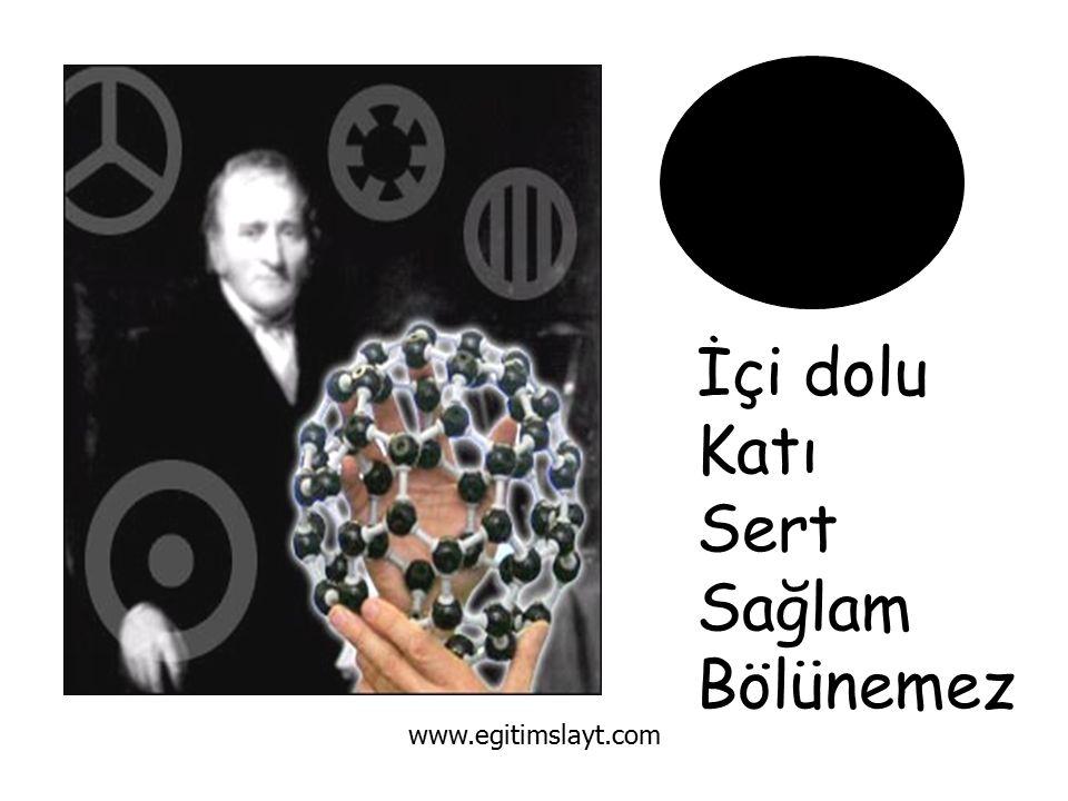 İçi dolu Katı Sert Sağlam Bölünemez www.egitimslayt.com