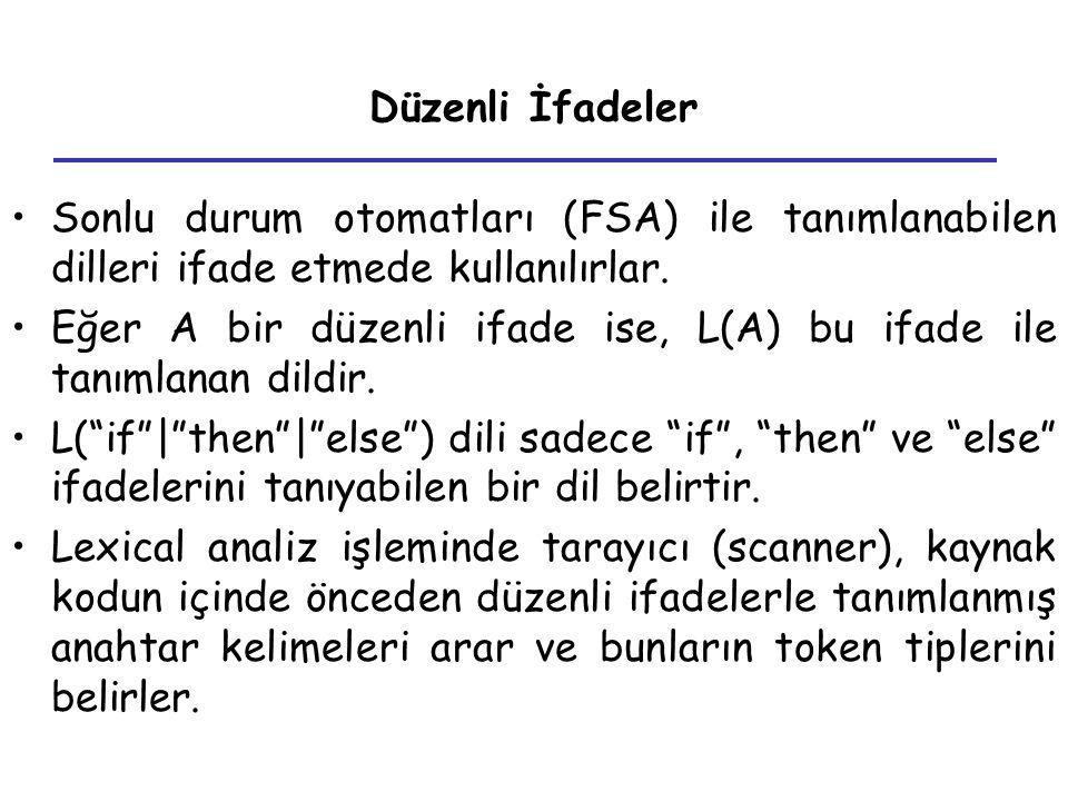 Düzenli İfadeler Sonlu durum otomatları (FSA) ile tanımlanabilen dilleri ifade etmede kullanılırlar. Eğer A bir düzenli ifade ise, L(A) bu ifade ile t