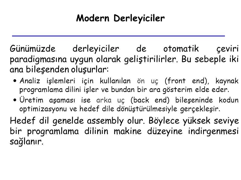 Modern Derleyiciler Günümüzde derleyiciler de otomatik çeviri paradigmasına uygun olarak geliştirilirler. Bu sebeple iki ana bileşenden oluşurlar: Ana