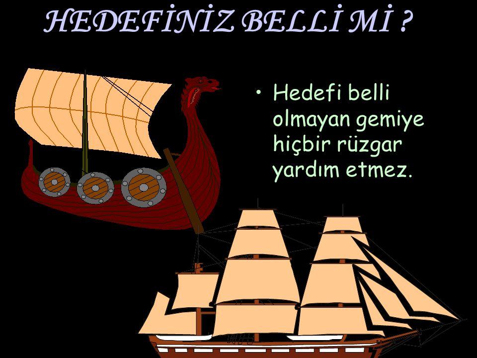 1. HEDEF BELİRLEME 2. PLÂN YAPMA 3. İYİ BİR ORTAMDAN YARARLANMA 4.