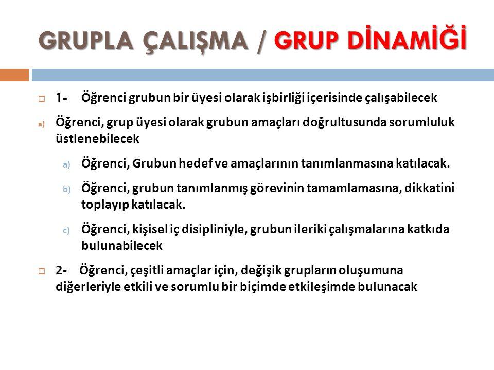 GRUPLA ÇALIŞMA / GRUP D İ NAM İĞİ  1- Öğrenci grubun bir üyesi olarak işbirliği içerisinde çalışabilecek a) Öğrenci, grup üyesi olarak grubun amaçları doğrultusunda sorumluluk üstlenebilecek a) Öğrenci, Grubun hedef ve amaçlarının tanımlanmasına katılacak.