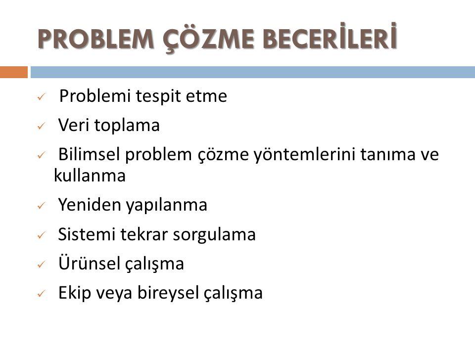 PROBLEM ÇÖZME BECER İ LER İ Problemi tespit etme Veri toplama Bilimsel problem çözme yöntemlerini tanıma ve kullanma Yeniden yapılanma Sistemi tekrar sorgulama Ürünsel çalışma Ekip veya bireysel çalışma