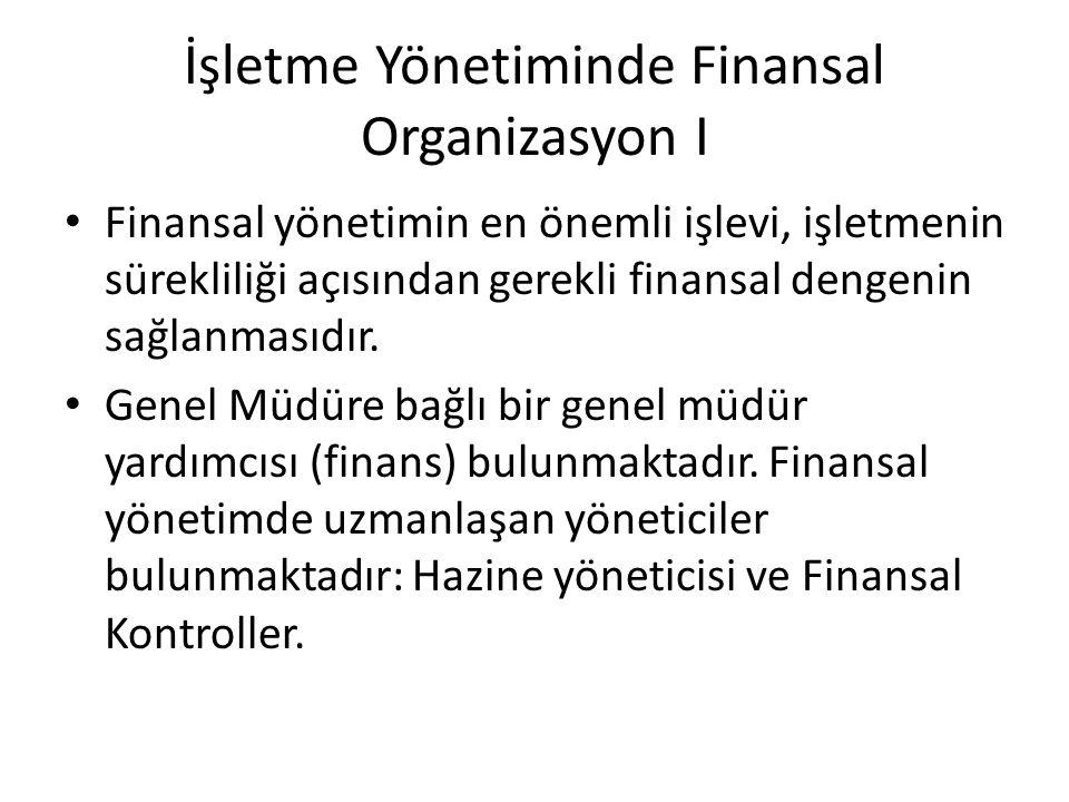İşletme Yönetiminde Finansal Organizasyon I Finansal yönetimin en önemli işlevi, işletmenin sürekliliği açısından gerekli finansal dengenin sağlanması