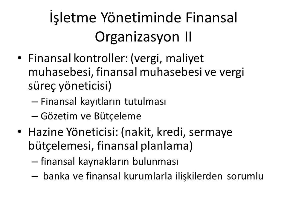 İşletme Yönetiminde Finansal Organizasyon II Finansal kontroller: (vergi, maliyet muhasebesi, finansal muhasebesi ve vergi süreç yöneticisi) – Finansa