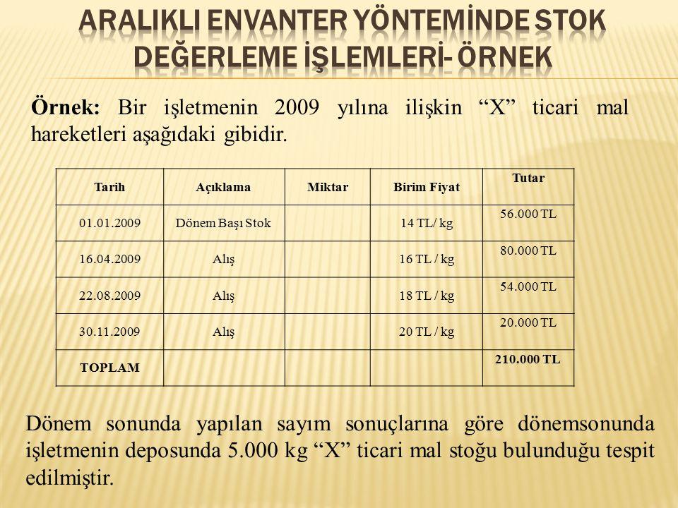 TarihAçıklamaMiktarBirim Fiyat Tutar 01.01.2009Dönem Başı Stok14 TL/ kg 56.000 TL 16.04.2009Alış16 TL / kg 80.000 TL 22.08.2009Alış18 TL / kg 54.000 TL 30.11.2009Alış20 TL / kg 20.000 TL TOPLAM 210.000 TL Örnek: Bir işletmenin 2009 yılına ilişkin X ticari mal hareketleri aşağıdaki gibidir.