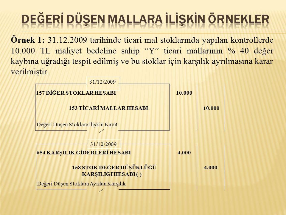 Örnek 1: 31.12.2009 tarihinde ticari mal stoklarında yapılan kontrollerde 10.000 TL maliyet bedeline sahip Y ticari mallarının % 40 değer kaybına uğradığı tespit edilmiş ve bu stoklar için karşılık ayrılmasına karar verilmiştir.