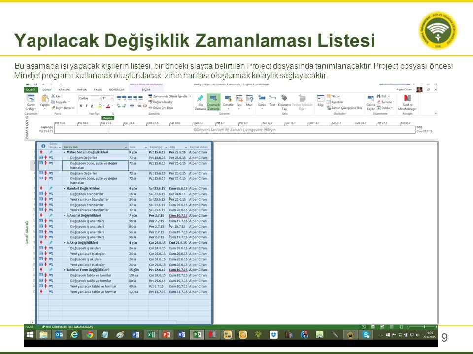 9 Bu aşamada işi yapacak kişilerin listesi, bir önceki slaytta belirtilen Project dosyasında tanımlanacaktır.