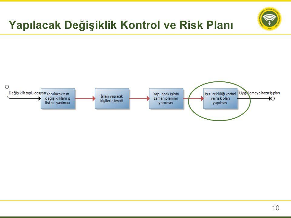 10 Yapılacak Değişiklik Kontrol ve Risk Planı