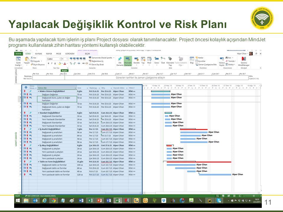 11 Bu aşamada yapılacak tüm işlerin iş planı Project dosyası olarak tanımlanacaktır.