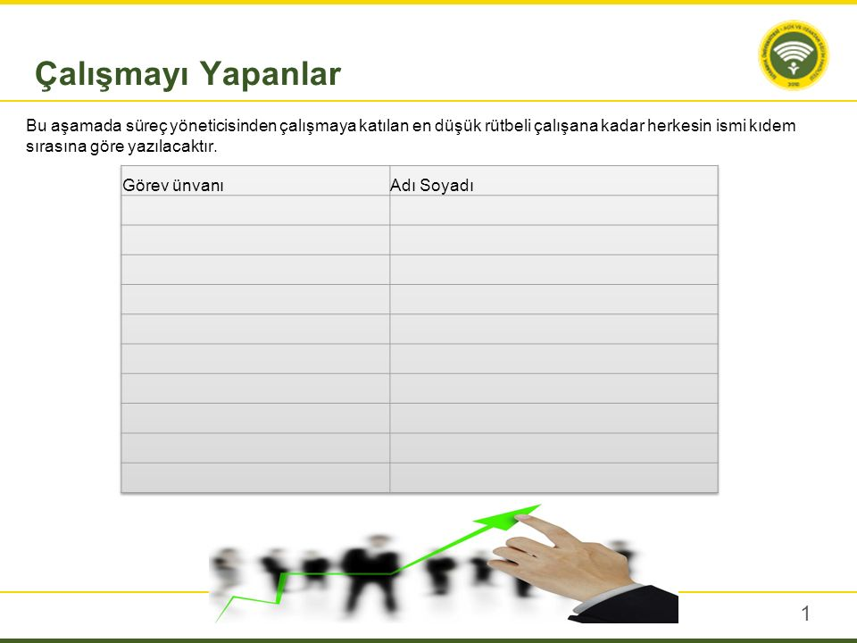 1 Bu aşamada süreç yöneticisinden çalışmaya katılan en düşük rütbeli çalışana kadar herkesin ismi kıdem sırasına göre yazılacaktır.