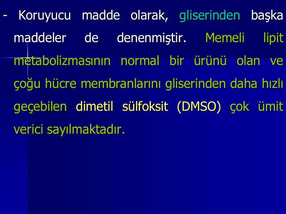 - Koruyucu madde olarak, gliserinden başka maddeler de denenmiştir.