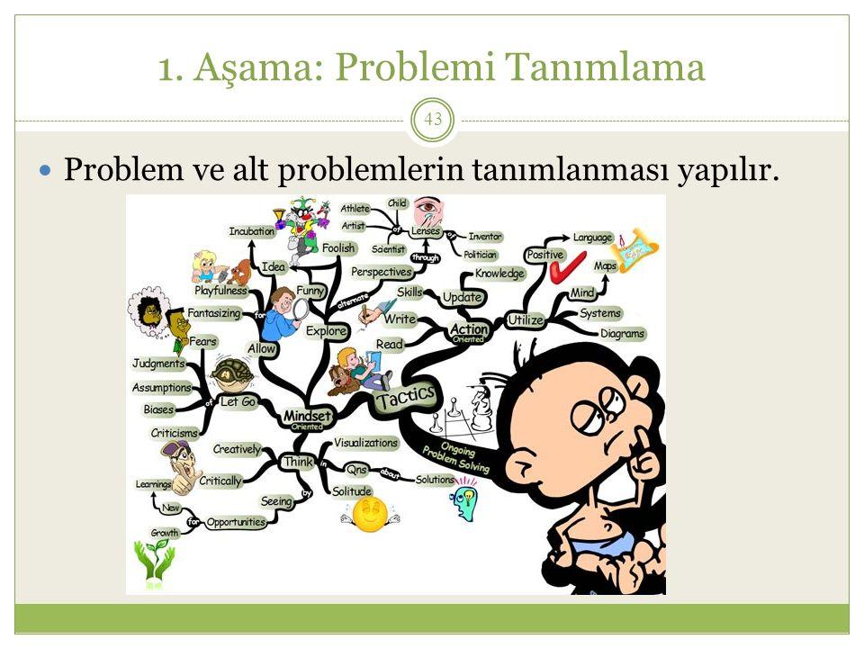 1. Aşama: Problemi Tanımlama Problem ve alt problemlerin tanımlanması yapılır. 43
