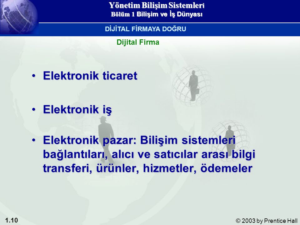 1.10 © 2003 by Prentice Hall Elektronik ticaretElektronik ticaret Elektronik işElektronik iş Elektronik pazar: Bilişim sistemleri bağlantıları, alıcı