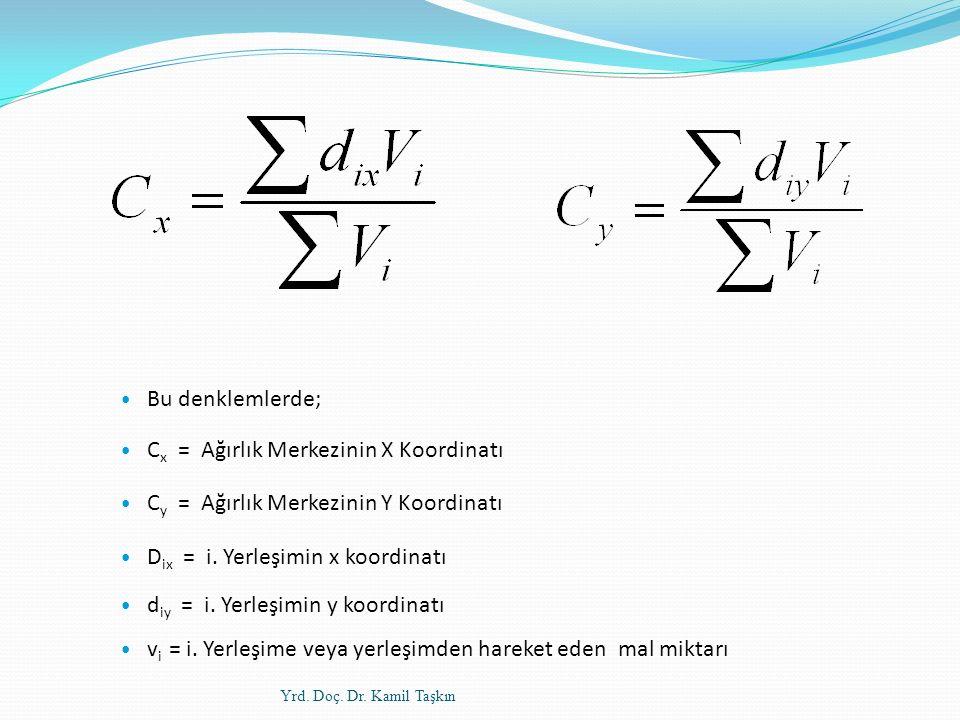 Bu denklemlerde; C x = Ağırlık Merkezinin X Koordinatı C y = Ağırlık Merkezinin Y Koordinatı D ix = i. Yerleşimin x koordinatı d iy = i. Yerleşimin y
