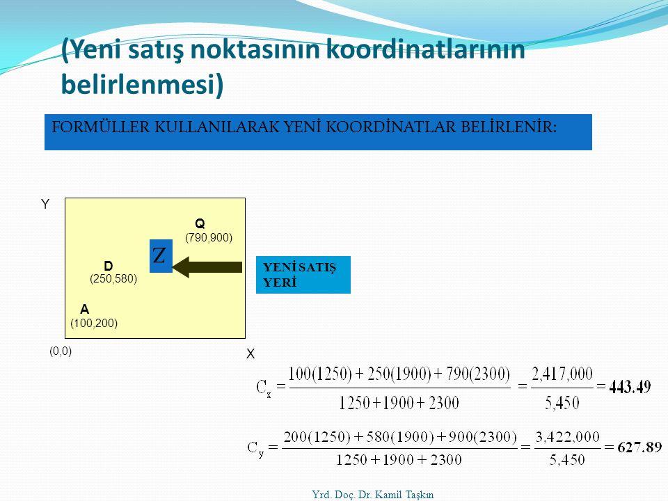 (Yeni satış noktasının koordinatlarının belirlenmesi) FORMÜLLER KULLANILARAK YENİ KOORDİNATLAR BELİRLENİR: X Y A (100,200) D (250,580) Q (790,900) (0,