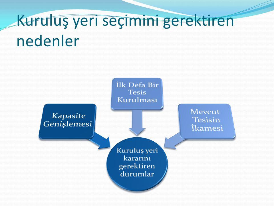 (Yeni satış noktasının koordinatlarının belirlenmesi) FORMÜLLER KULLANILARAK YENİ KOORDİNATLAR BELİRLENİR: X Y A (100,200) D (250,580) Q (790,900) (0,0) Z YENİ SATIŞ YERİ Yrd.