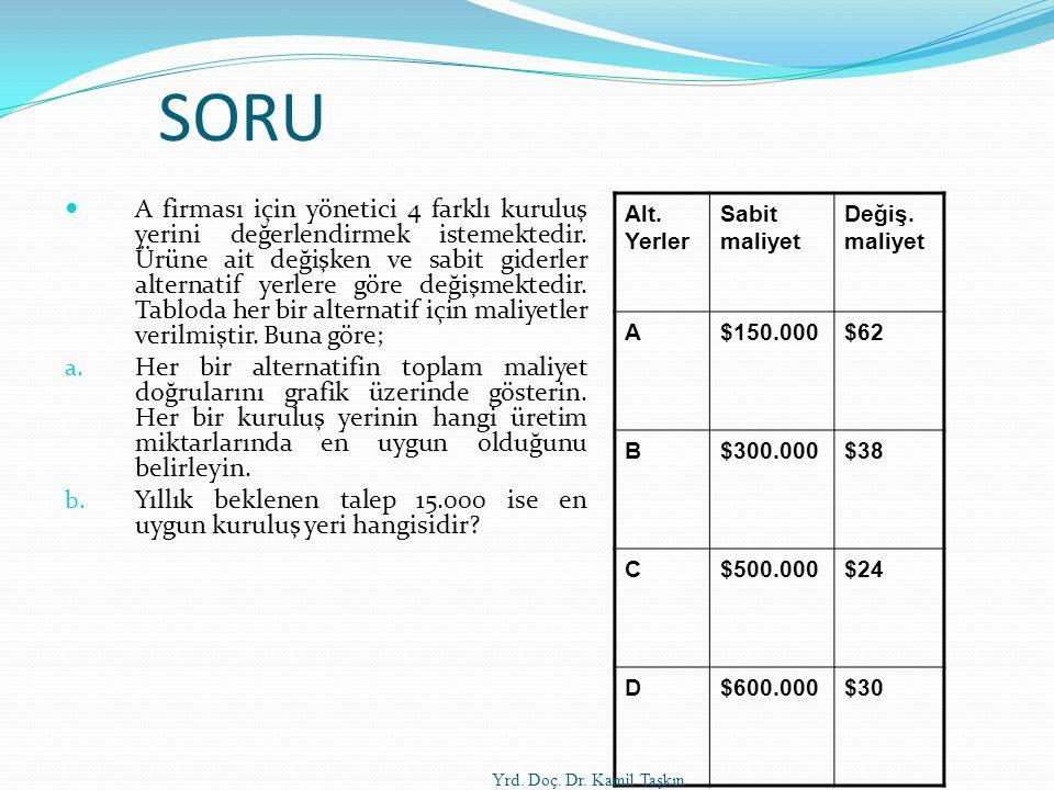 SORU A firması için yönetici 4 farklı kuruluş yerini değerlendirmek istemektedir. Ürüne ait değişken ve sabit giderler alternatif yerlere göre değişme