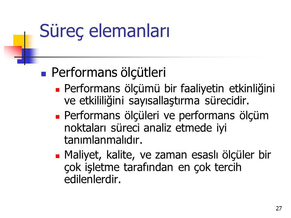 27 Performans ölçütleri Performans ölçümü bir faaliyetin etkinliğini ve etkililiğini sayısallaştırma sürecidir.