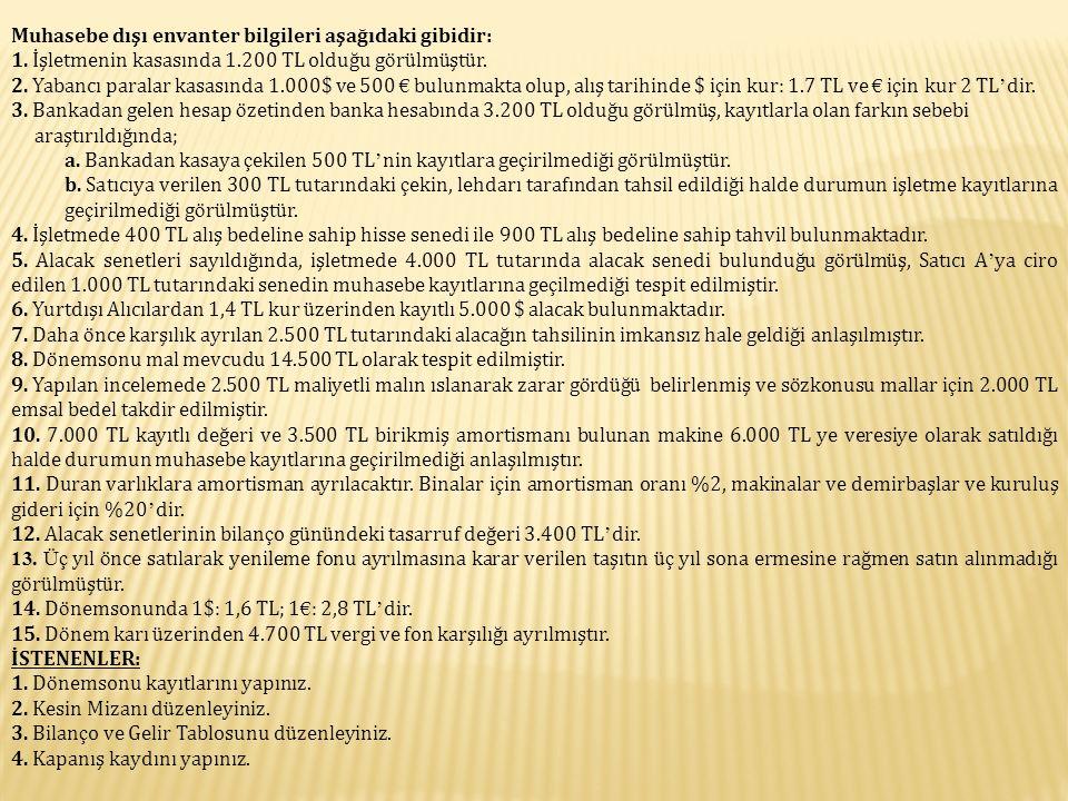 Kapanış Kaydı Dönemsonu kapanış yevmiye kaydı 21 122 ALACAK SENETLERİ REES.