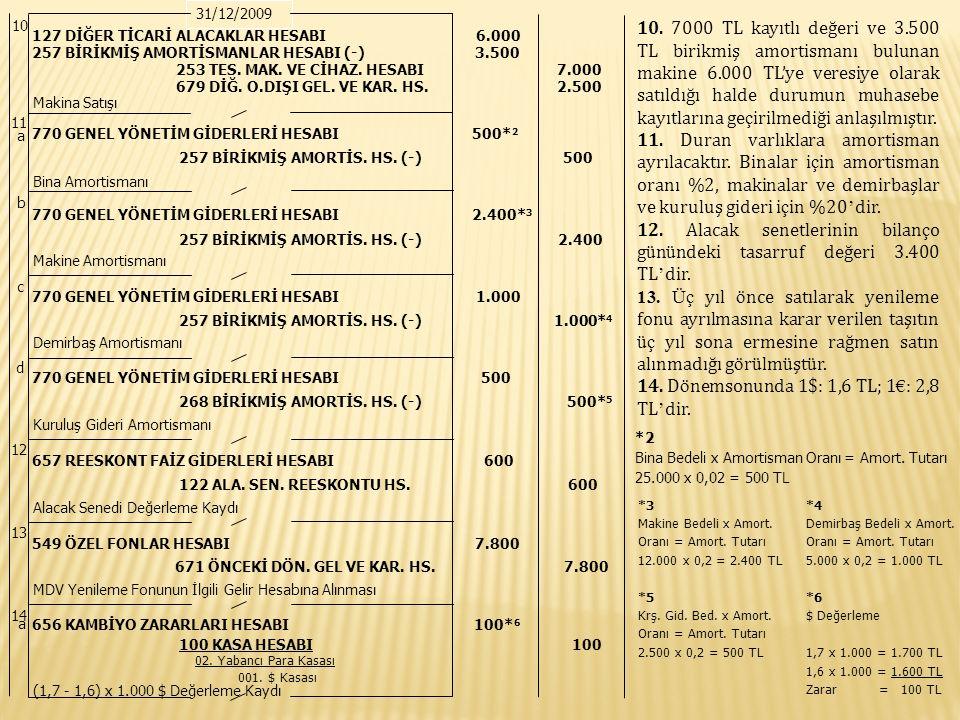 100 KASA HESABI 400* 7 02.Yabancı Para Kasası 002.