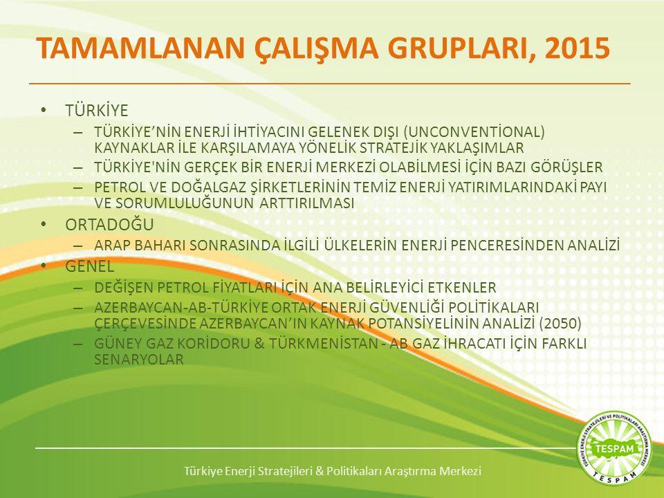 Türkiye Enerji Stratejileri & Politikaları Araştırma Merkezi TAMAMLANAN ÇALIŞMA GRUPLARI, 2015 TÜRKİYE – TÜRKİYE'NİN ENERJİ İHTİYACINI GELENEK DIŞI (UNCONVENTİONAL) KAYNAKLAR İLE KARŞILAMAYA YÖNELİK STRATEJİK YAKLAŞIMLAR – TÜRKİYE NİN GERÇEK BİR ENERJİ MERKEZİ OLABİLMESİ İÇİN BAZI GÖRÜŞLER – PETROL VE DOĞALGAZ ŞİRKETLERİNİN TEMİZ ENERJİ YATIRIMLARINDAKİ PAYI VE SORUMLULUĞUNUN ARTTIRILMASI ORTADOĞU – ARAP BAHARI SONRASINDA İLGİLİ ÜLKELERİN ENERJİ PENCERESİNDEN ANALİZİ GENEL – DEĞİŞEN PETROL FİYATLARI İÇİN ANA BELİRLEYİCİ ETKENLER – AZERBAYCAN-AB-TÜRKİYE ORTAK ENERJİ GÜVENLİĞİ POLİTİKALARI ÇERÇEVESİNDE AZERBAYCAN'IN KAYNAK POTANSİYELİNİN ANALİZİ (2050) – GÜNEY GAZ KORİDORU & TÜRKMENİSTAN - AB GAZ İHRACATI İÇİN FARKLI SENARYOLAR