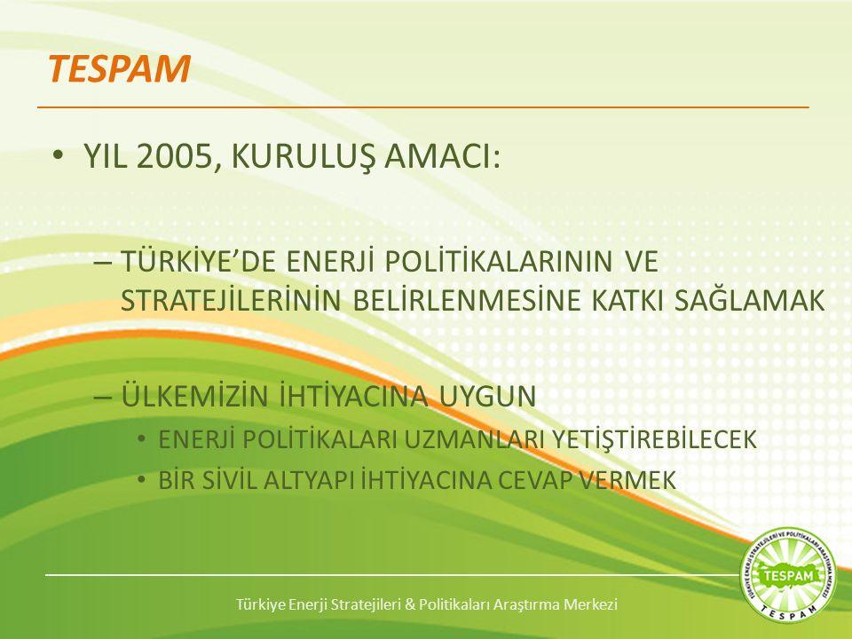 Türkiye Enerji Stratejileri & Politikaları Araştırma Merkezi TESPAM YIL 2005, KURULUŞ AMACI: – TÜRKİYE'DE ENERJİ POLİTİKALARININ VE STRATEJİLERİNİN BELİRLENMESİNE KATKI SAĞLAMAK – ÜLKEMİZİN İHTİYACINA UYGUN ENERJİ POLİTİKALARI UZMANLARI YETİŞTİREBİLECEK BİR SİVİL ALTYAPI İHTİYACINA CEVAP VERMEK