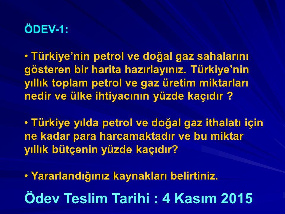 ÖDEV-1: Türkiye'nin petrol ve doğal gaz sahalarını gösteren bir harita hazırlayınız. Türkiye'nin yıllık toplam petrol ve gaz üretim miktarları nedir v
