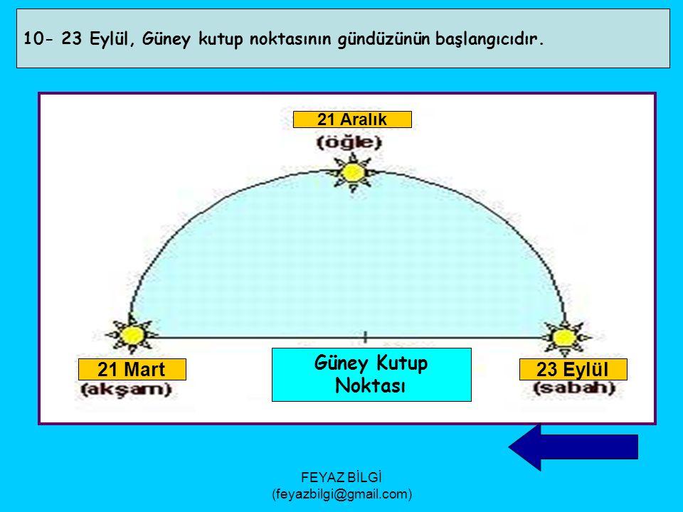 FEYAZ BİLGİ (feyazbilgi@gmail.com) 9- 21 Mart Kuzey kutup noktasının gündüzünün başlangıcıdır.