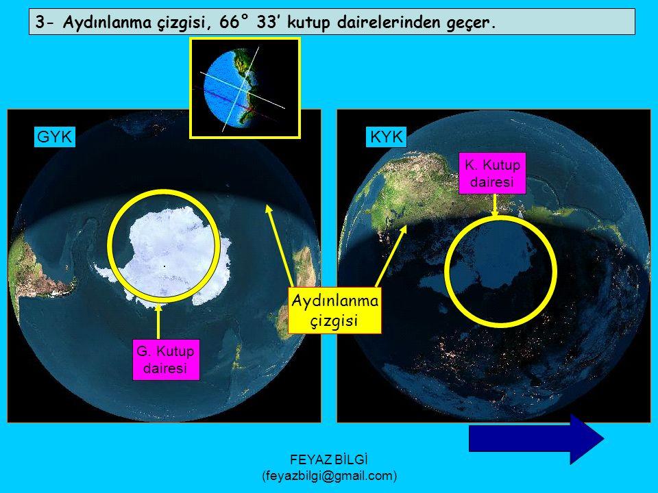 FEYAZ BİLGİ (feyazbilgi@gmail.com) 21 ARALIK ( KYK' DE KIŞ GÜNDÖNÜMÜ-SOLTİSTİ ) 1- Güneş ışınları, öğle vakti 23° 27' G Oğlak Dönencesine dik gelir.
