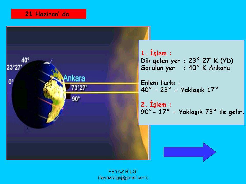 FEYAZ BİLGİ (feyazbilgi@gmail.com) Soru : 40° K enlemindeki Ankara'ya güneş ışınları, 21 Mart - 23 Eylül 21 Haziran ve 21 Aralıkta kaç derece ile gelir .