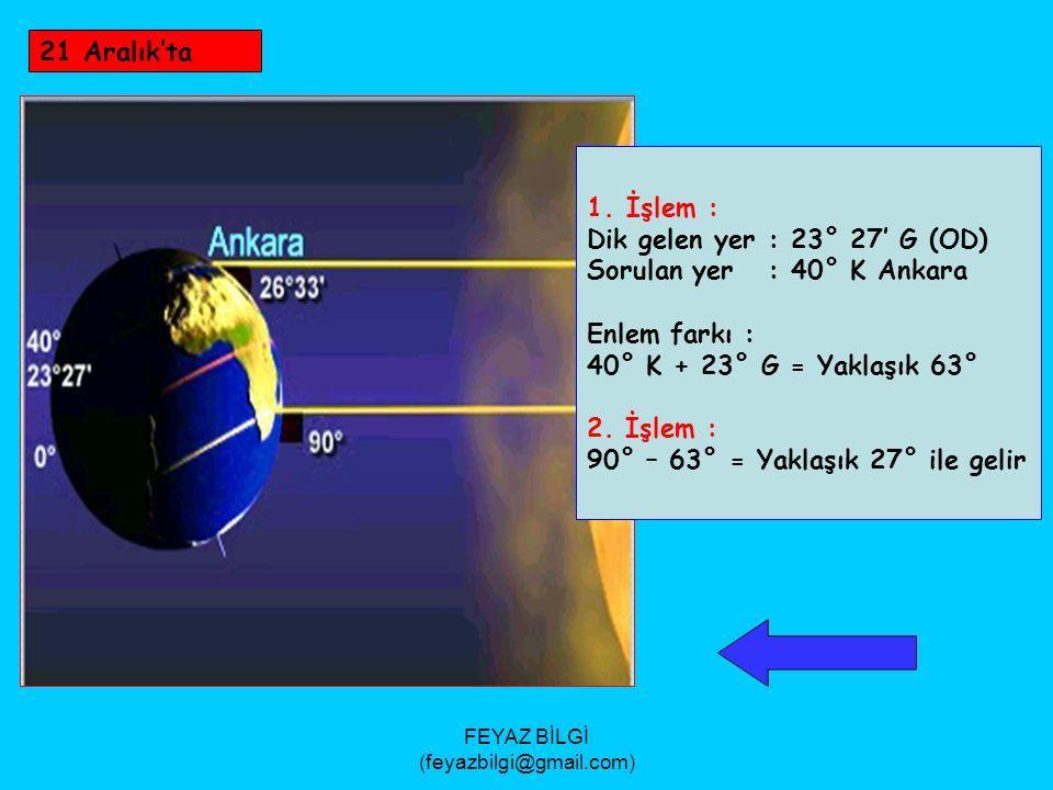 FEYAZ BİLGİ (feyazbilgi@gmail.com) 21 Haziran' da 1.İşlem : Dik gelen yer : 23° 27' K (YD) Sorulan yer : 40° K Ankara Enlem farkı : 40° – 23° = Yaklaşık 17° 2.