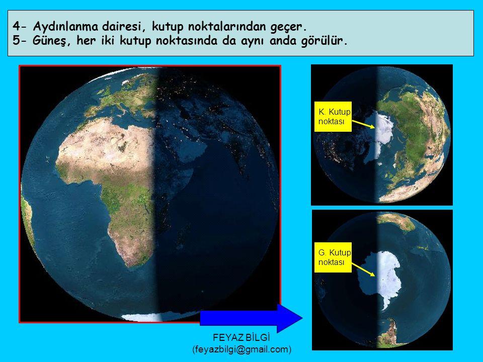 FEYAZ BİLGİ (feyazbilgi@gmail.com) 21 MART VE 23 EYLÜL ( EKİNOKS ) TARİHLERİ 1- Güneş ışınları, öğle vakti Ekvatora dik gelir.
