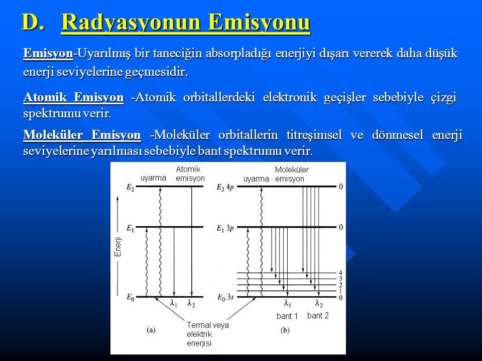 D. Radyasyonun Emisyonu Emisyon-Uyarılmış bir taneciğin absorpladığı enerjiyi dışarı vererek daha düşük enerji seviyelerine geçmesidir. Atomik Emisyon