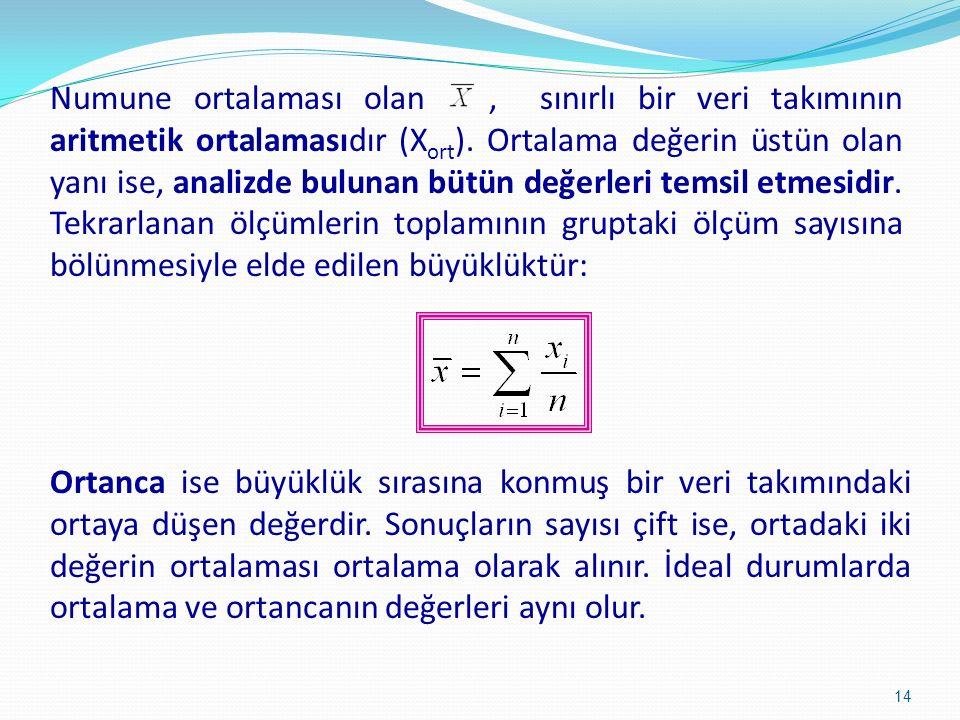 Numune ortalaması olan, sınırlı bir veri takımının aritmetik ortalamasıdır (X ort ).