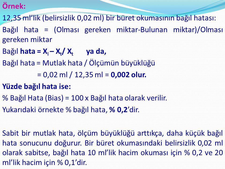Örnek: 12,35 ml'lik (belirsizlik 0,02 ml) bir büret okumasının bağıl hatası: Bağıl hata = (Olması gereken miktar-Bulunan miktar)/Olması gereken miktar Bağıl hata = X i – X t / X t ya da, Bağıl hata = Mutlak hata / Ölçümün büyüklüğü = 0,02 ml / 12,35 ml = 0,002 olur.