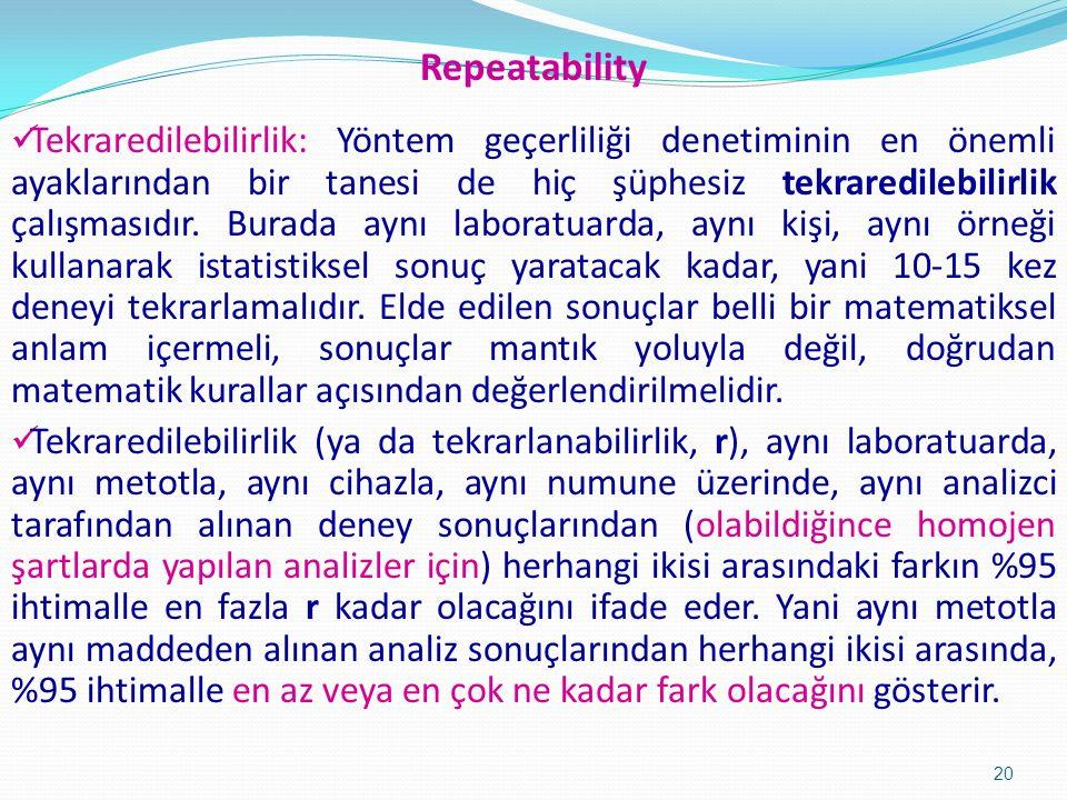 Tekraredilebilirlik: Yöntem geçerliliği denetiminin en önemli ayaklarından bir tanesi de hiç şüphesiz tekraredilebilirlik çalışmasıdır.