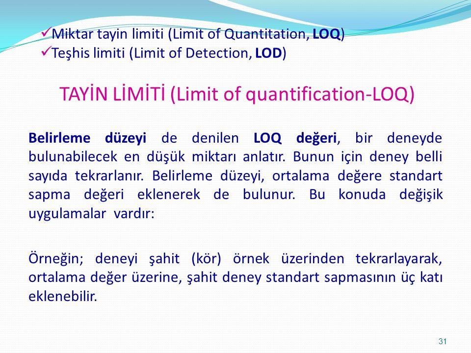 Belirleme düzeyi de denilen LOQ değeri, bir deneyde bulunabilecek en düşük miktarı anlatır.