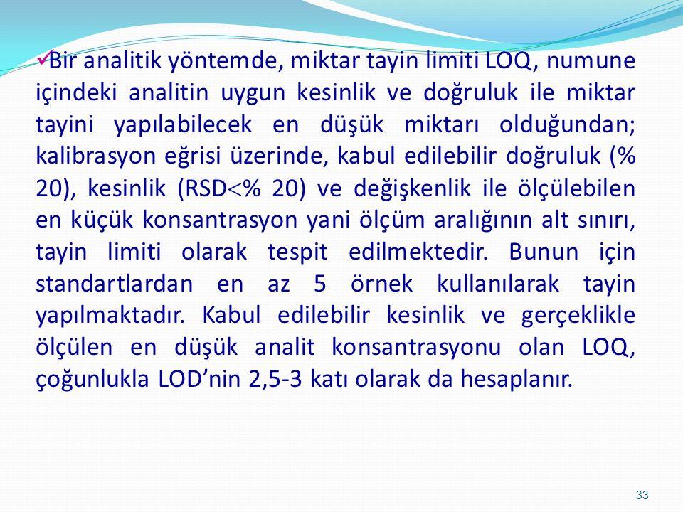 Bir analitik yöntemde, miktar tayin limiti LOQ, numune içindeki analitin uygun kesinlik ve doğruluk ile miktar tayini yapılabilecek en düşük miktarı olduğundan; kalibrasyon eğrisi üzerinde, kabul edilebilir doğruluk (% 20), kesinlik (RSD  % 20) ve değişkenlik ile ölçülebilen en küçük konsantrasyon yani ölçüm aralığının alt sınırı, tayin limiti olarak tespit edilmektedir.