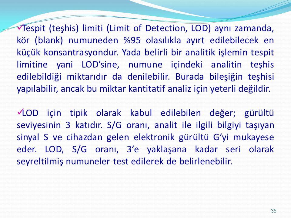 35 Tespit (teşhis) limiti (Limit of Detection, LOD) aynı zamanda, kör (blank) numuneden %95 olasılıkla ayırt edilebilecek en küçük konsantrasyondur.