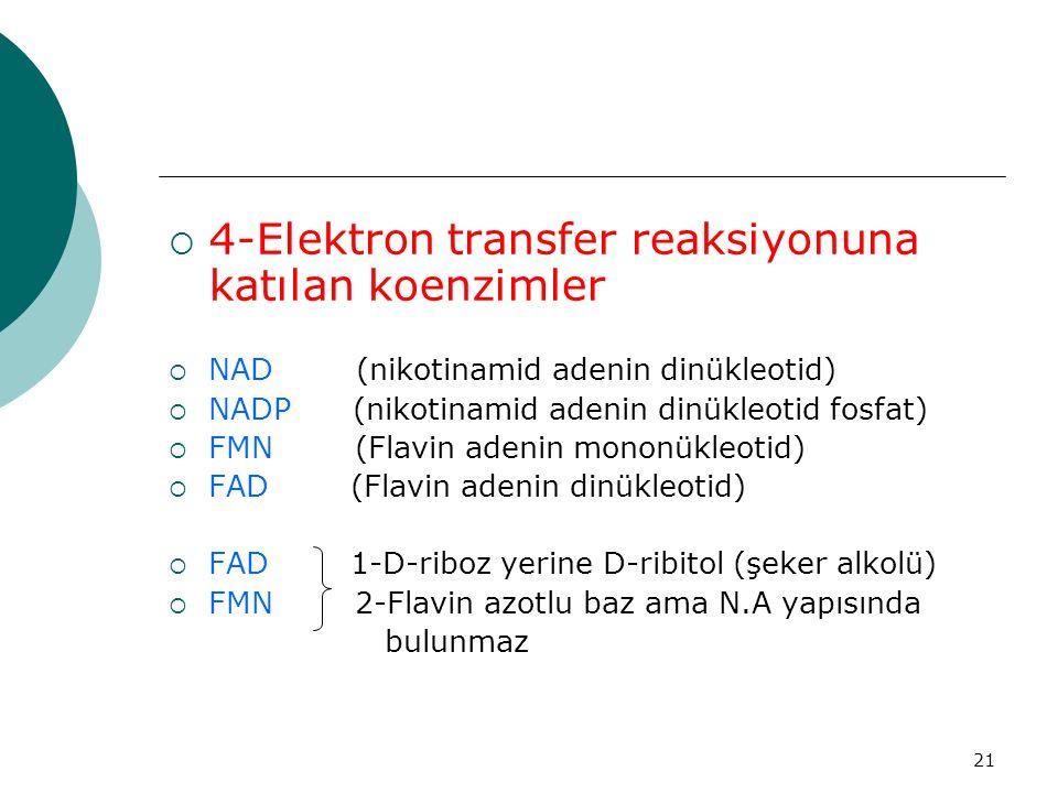21  4-Elektron transfer reaksiyonuna katılan koenzimler  NAD (nikotinamid adenin dinükleotid)  NADP (nikotinamid adenin dinükleotid fosfat)  FMN (