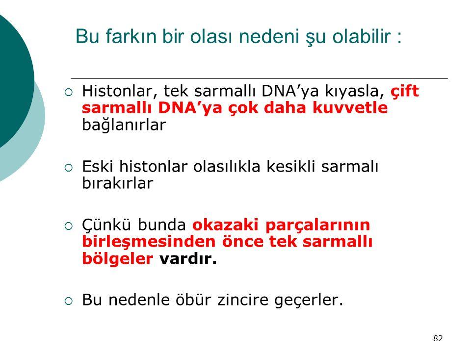 82 Bu farkın bir olası nedeni şu olabilir :  Histonlar, tek sarmallı DNA'ya kıyasla, çift sarmallı DNA'ya çok daha kuvvetle bağlanırlar  Eski histon