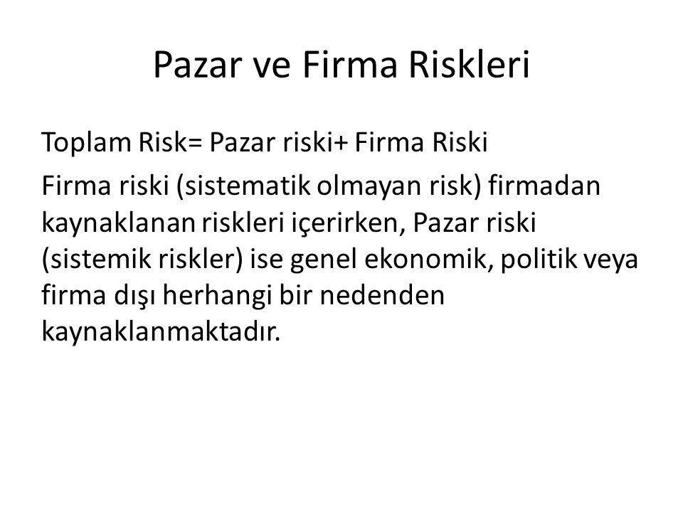 Pazar ve Firma Riskleri Toplam Risk= Pazar riski+ Firma Riski Firma riski (sistematik olmayan risk) firmadan kaynaklanan riskleri içerirken, Pazar ris
