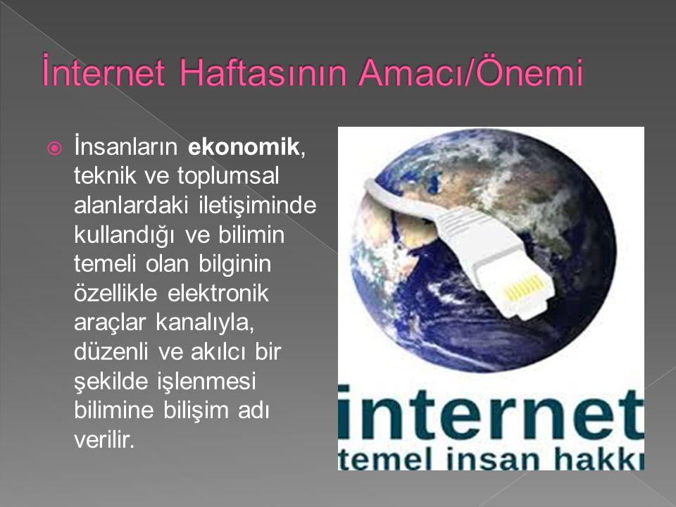 İnternet haftasının amacı,  İnternet haftasının etkinlikleri,  İnternet haftası ile ilgili şiir/yazı,  İnternet haftası ile ilgili karikatür ve açıklaması,  Kaynakça.