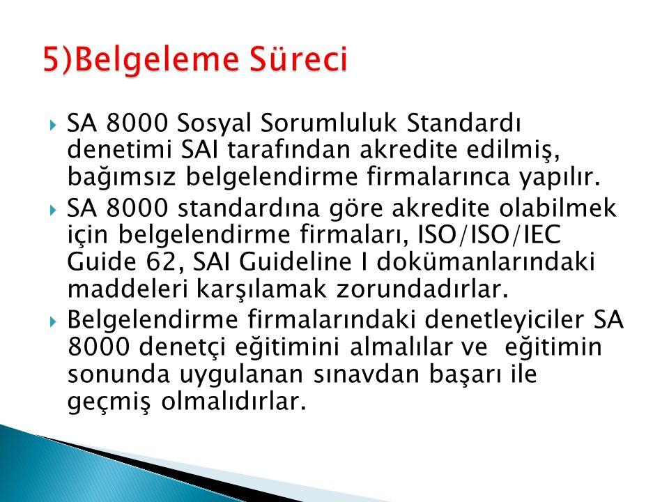  SA 8000 Sosyal Sorumluluk Standardı denetimi SAI tarafından akredite edilmiş, bağımsız belgelendirme firmalarınca yapılır.  SA 8000 standardına gör