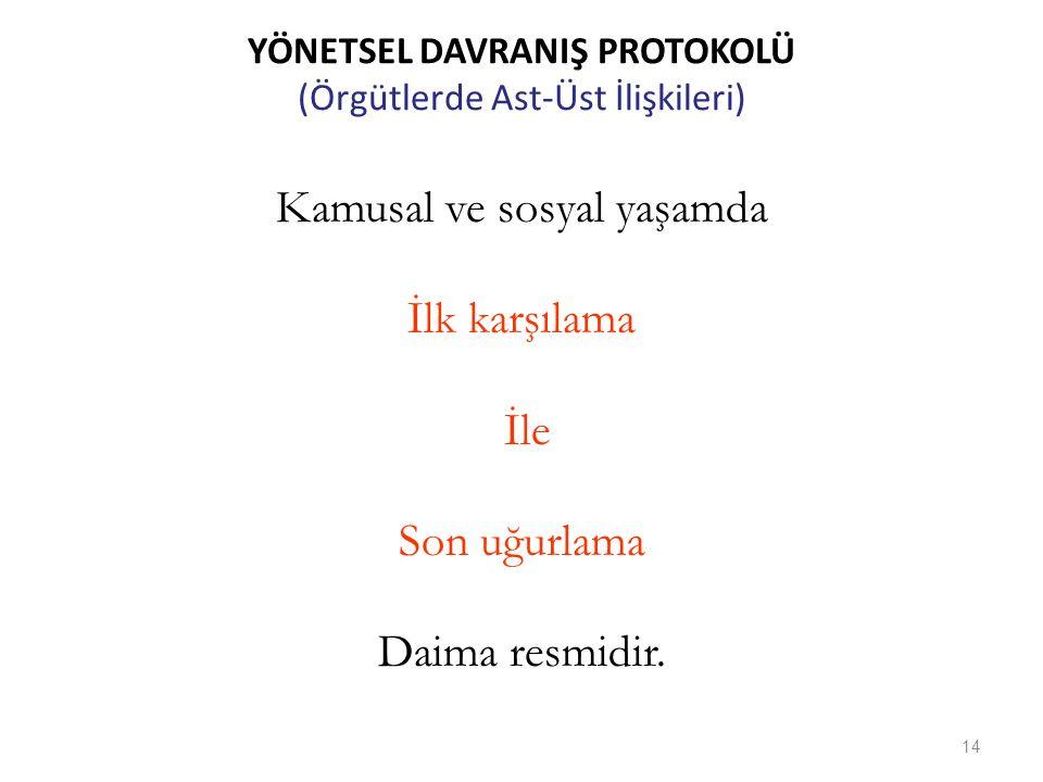 YÖNETSEL DAVRANIŞ PROTOKOLÜ (Örgütlerde Ast-Üst İlişkileri) Kamusal ve sosyal yaşamda İlk karşılama İle Son uğurlama Daima resmidir. 14