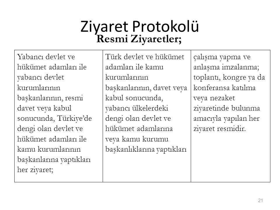 Ziyaret Protokolü Yabancı devlet ve hükümet adamları ile yabancı devlet kurumlarının başkanlarının, resmi davet veya kabul sonucunda, Türkiye'de dengi