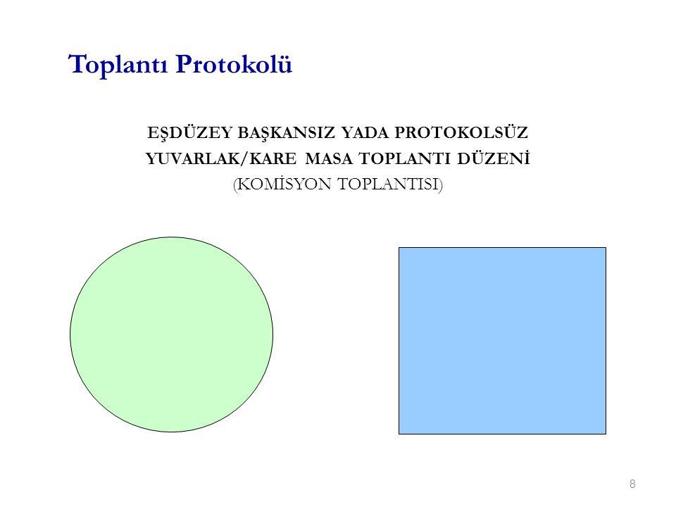 Davet ve Ziyafet Protokolü Kamusal yaşamda davet ve ziyafetler, protokolün en önemli bölümünü oluşturur.