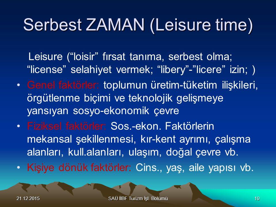 "21.12.2015SAÜ İİBF Turizm İşl. Bölümü10 Serbest ZAMAN (Leisure time) Leisure (""loisir"" fırsat tanıma, serbest olma; ""license"" selahiyet vermek; ""liber"