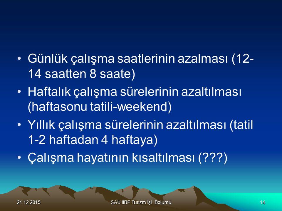 21.12.2015SAÜ İİBF Turizm İşl. Bölümü14 Günlük çalışma saatlerinin azalması (12- 14 saatten 8 saate) Haftalık çalışma sürelerinin azaltılması (haftaso