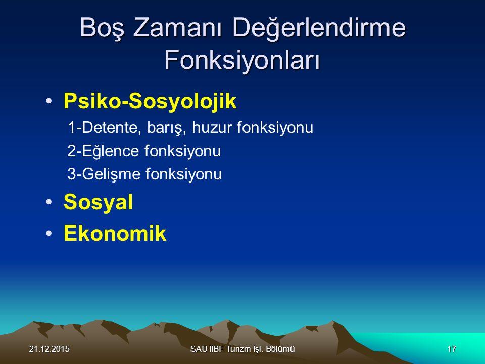 21.12.2015SAÜ İİBF Turizm İşl. Bölümü17 Boş Zamanı Değerlendirme Fonksiyonları Psiko-Sosyolojik 1-Detente, barış, huzur fonksiyonu 2-Eğlence fonksiyon